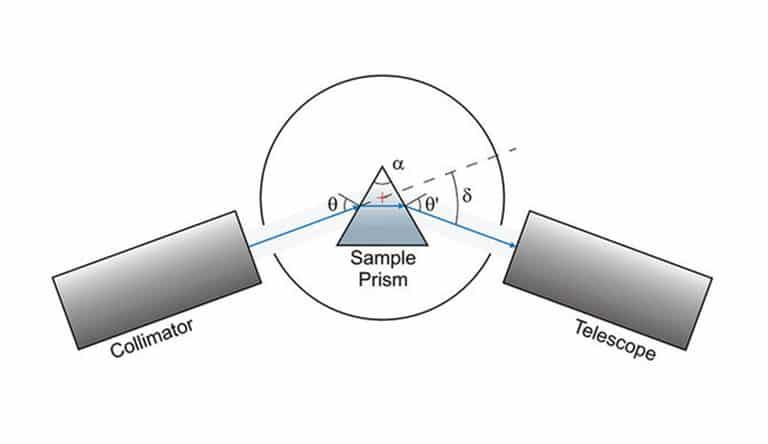 SpectroMaster KnowledgeBase