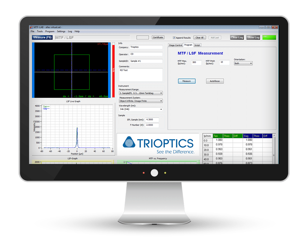 Software für ImageMaster® Lab VR und Lab AR