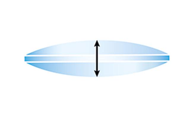 OptiSurfLTM Anwendungen