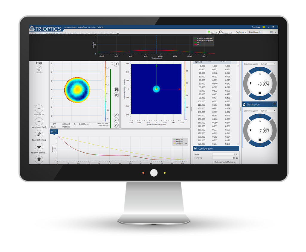 TRIOPTICS Software WaveSensor® WaveMaster®