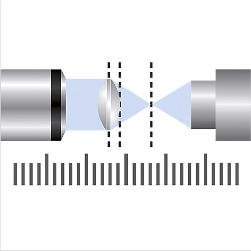 OptiCentric® - Lens centration and alignment from TRIOPTICS