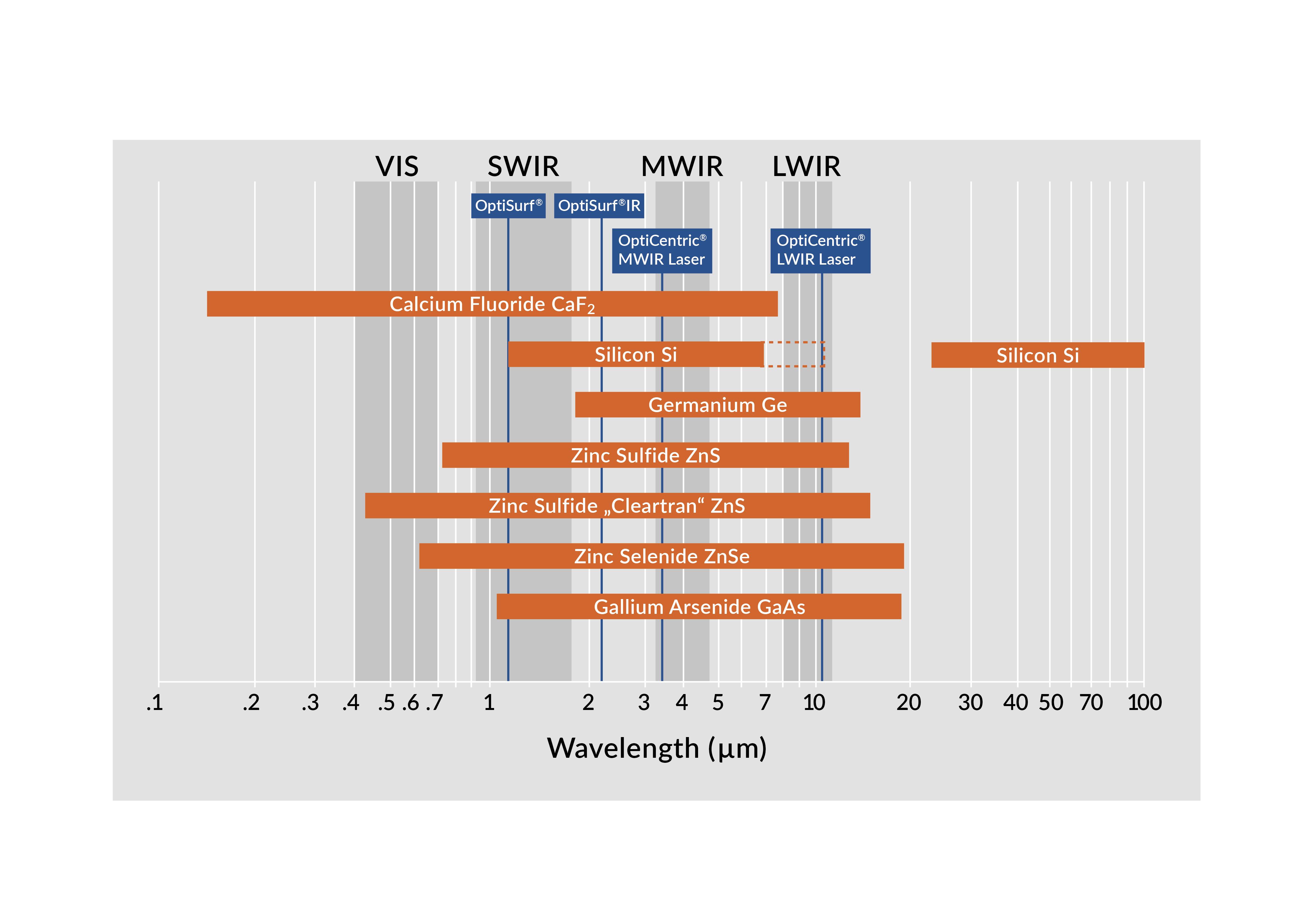 Fig-8_Vergleich-von-lichtdurchlässigen-Bereichen
